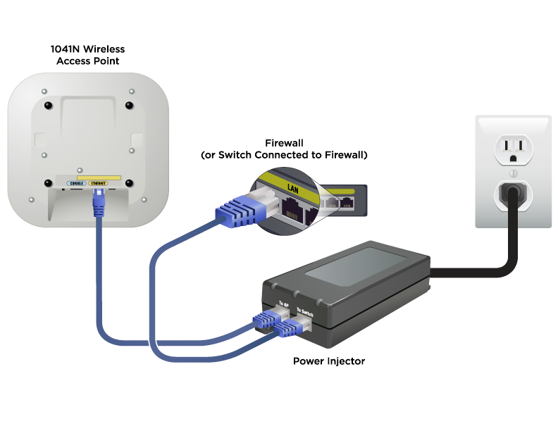 How To Setup Access Points To Extend Wifi Range